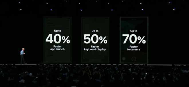 https://www.takinmall.com/features-and-change-of-ios-12